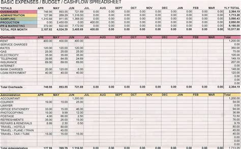 Financial Tracking Spreadsheet financial tracking spreadsheet pictures to pin on