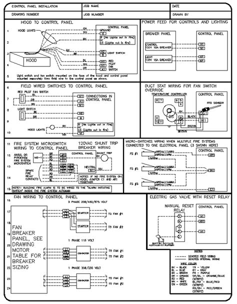 electrical panel installation drawing