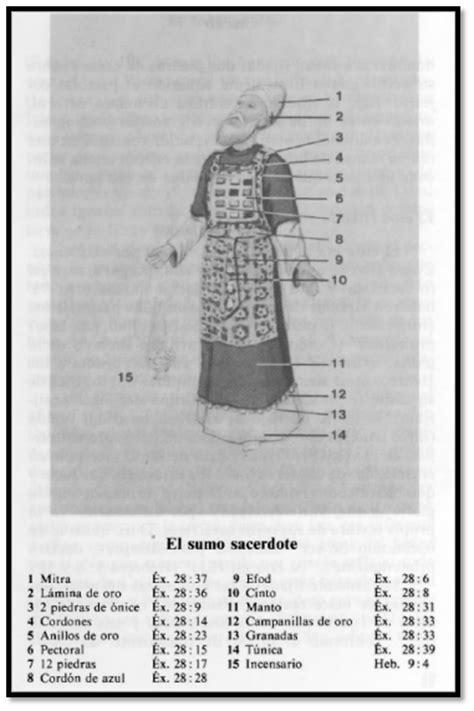 las vestiduras del sumo sacerdote de israel las vestiduras del sumo sacerdote images frompo