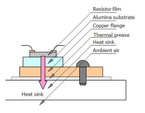 resistor calculate heat thermal resistors riedon company