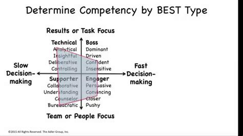 the best personality test the best personality test of all time