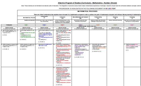 accountability framework template fantastic curriculum framework template photos