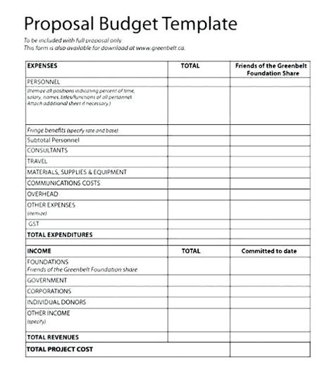 construction project cost estimate template excel free