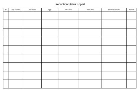 production status report template weekly report for production status shuo hong international supply co ltd