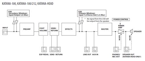 ibanez at100 wiring diagram