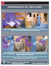 complex procedures  don doff ppes  ebola