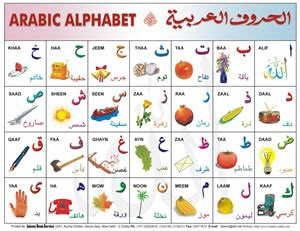 arabic alphabet with pictures flashcards printable azhar academy islamic products islamic books