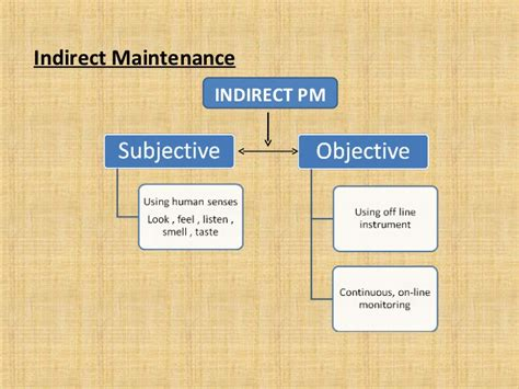 Maintenance Management maintenance management