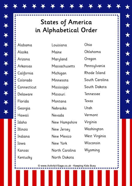 map of the united states in abbreviations image gallery states alphabetically