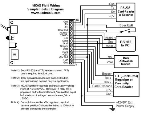 rm4 wiring diagram