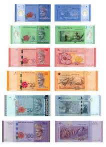 currency myr malaysian ringgit