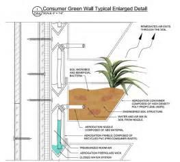 agrosci interior green walls