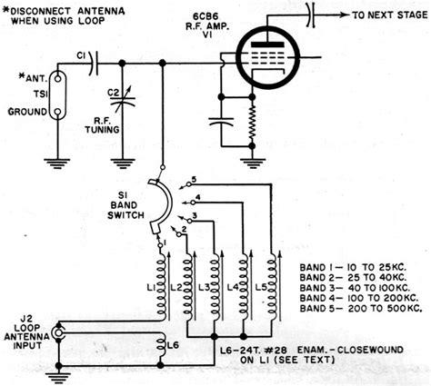 v l f loop antenna january 1963 electronics world rf cafe