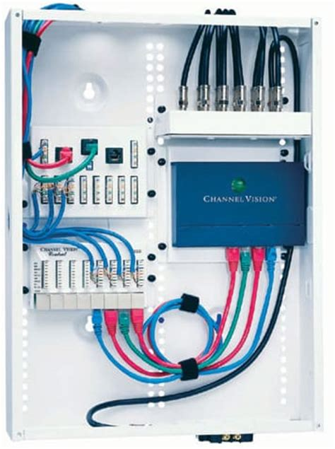 home wiring solutions home networks benefits network security residential
