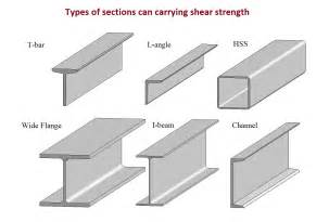 steel structures course lec 7 design of shear members