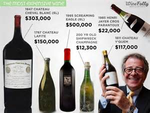 What Is The Most Expensive In The World 7 Traits Of The World S Most Expensive Wine