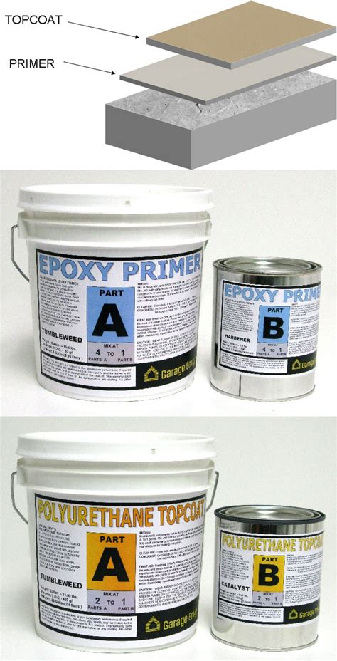 Garage Guard Epoxy Floor Paint by Amazoncom Customer Reviews Quikrete Epoxy Garage Floor