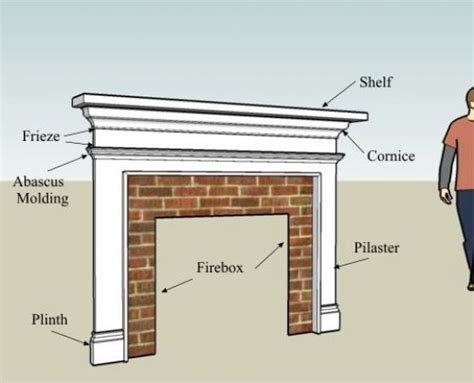Part Of Fireplace by 25 Best Ideas About Fireplace Mantel Surrounds On