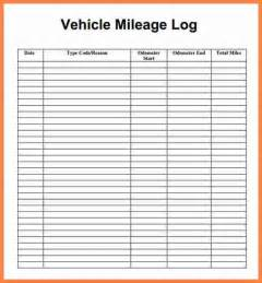 Invoice Log Template by 5 Mileage Log Excel Invoice Exle 2017