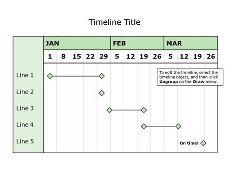 timeline template excel weekly timeline template