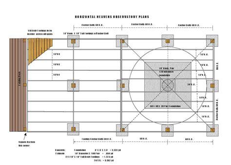 home observatory plans observatory plans