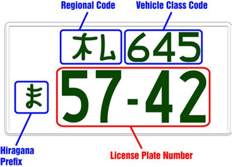 How To Get A Vanity Number by Jdm Licence Plate Import Era