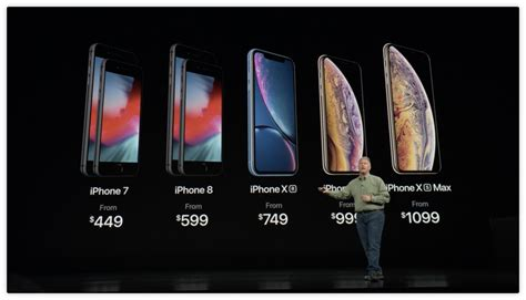 minute iphone leaks pop   apples event