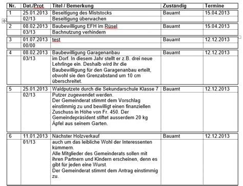 Word Vorlage Protokoll Sitzung Datei Nr Dat Prot Png Hilfe Protokollmanager Und Protokollregister