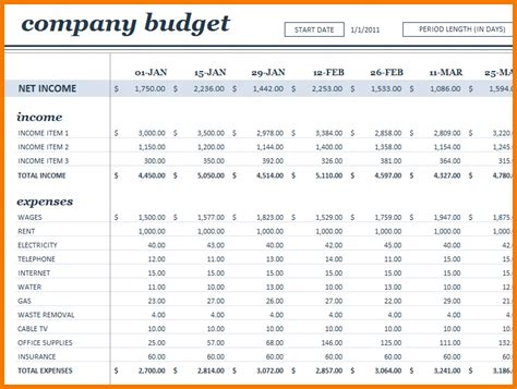 Monthly Operating Budget Template 6 Operating Budget Template Appeal Letters Sample