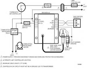 24vac dual intermittent pilot gas valve