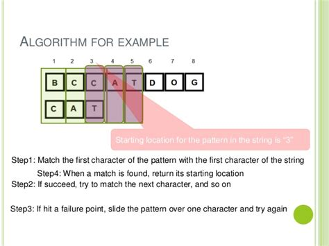pattern matching algorithm steps string matching algorithms