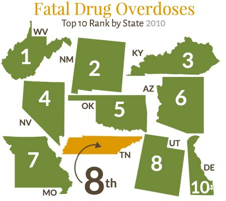 Heroin Detox Laws In by Laws In Tennessee The Oaks At La Treatment