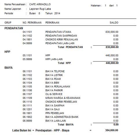 format laporan laba rugi lengkap contoh laporan keuangan restoran 10 contoh laporan