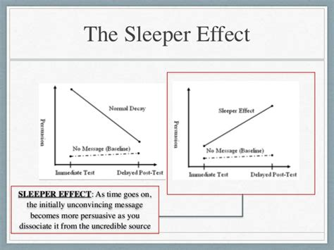 The Sleeper Effect by Persuasion Psych 201 Chapter 8 2014