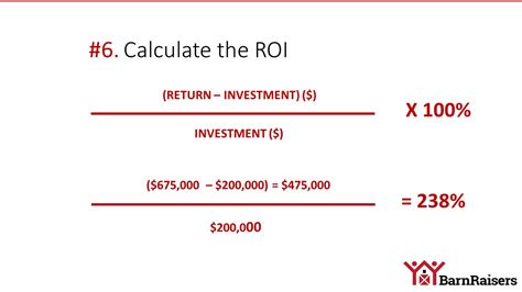 Mba Investment Calculator by 8 Surprisingly Simple Steps To Calculate Roi