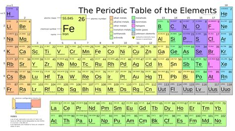 printable periodic table of beer styles d t f 01 01 2013 02 01 2013