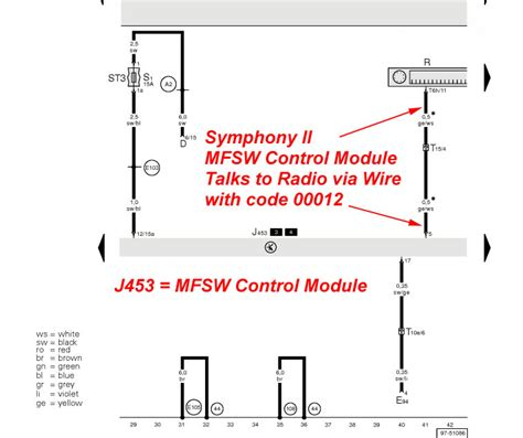 97 jeep sport ignition wiring diagram get free