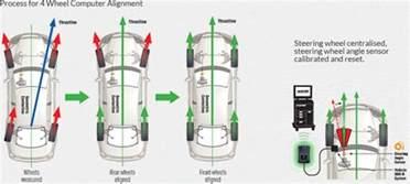 Steering Wheel And Alignment Wheel Alignment Abboudi S Auto Garage