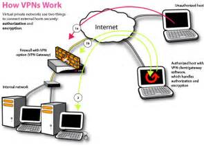 home vpn how to check if your vpn connection is secure vpnpick