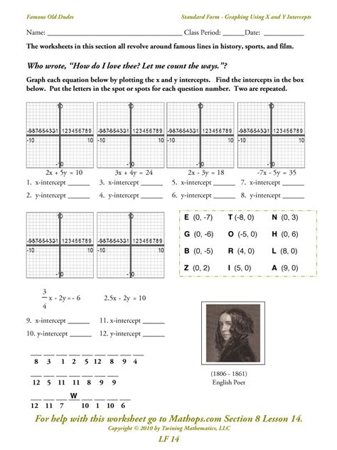 Slope And Y Intercept Worksheet by Graphing Using Intercepts Worksheet Worksheets Tutsstar