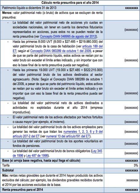 declaracion jurada 2015 personas naturales 187 renta presuntiva