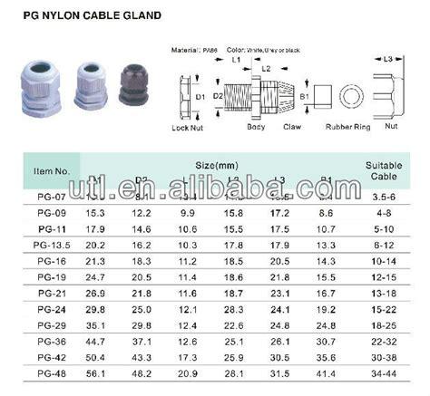 Kabel Gland Pg 29 Putih pg mg m npt all metal cable gland plastic