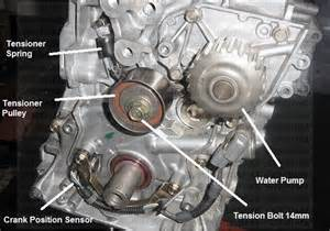 Acura Integra Timing Belt Replacement Sandi Pointe Library Of Collections