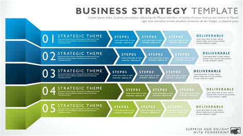 Template Openoffice Timeline Template Business Strategy Template Powerpoint
