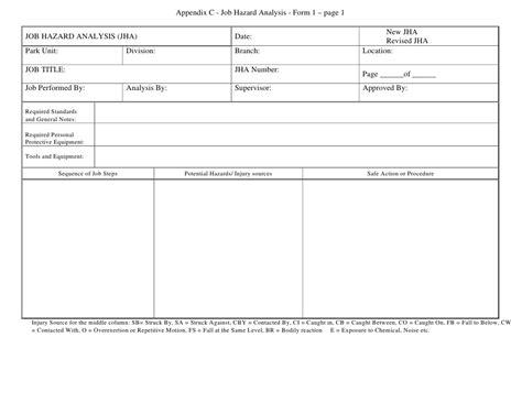 osha risk assessment template jha pguide 010605