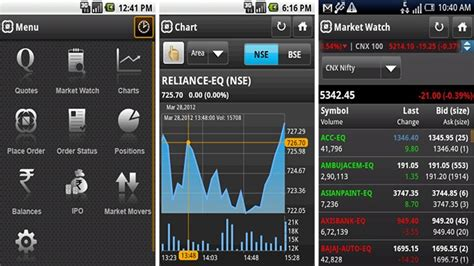mobil stock how to choose the best mobile trading app for you