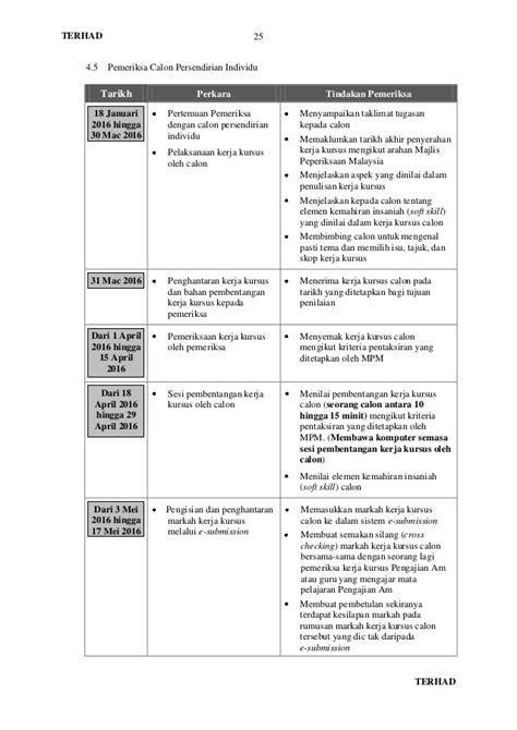 tema kerja kursus pengajian am 2016 manual pelaksanaan kerja kursus pengajian am 900 4 tahun