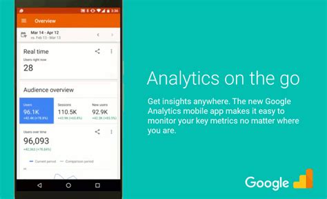 analytics for mobile app analytics la nouvelle application mobile est