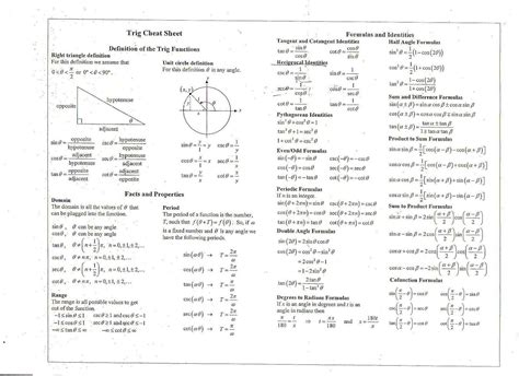 Trig Reference Table by Math References Math