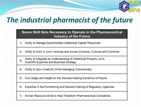 Industrial Pharmacy by The Pharmaceutical Industry And The Industrial Pharmacist